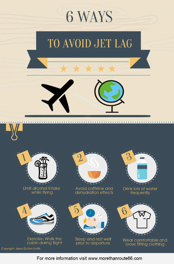 Jet lag Infographic - Six ways to avoid jet lag. Image by Jason Dutton-Smith